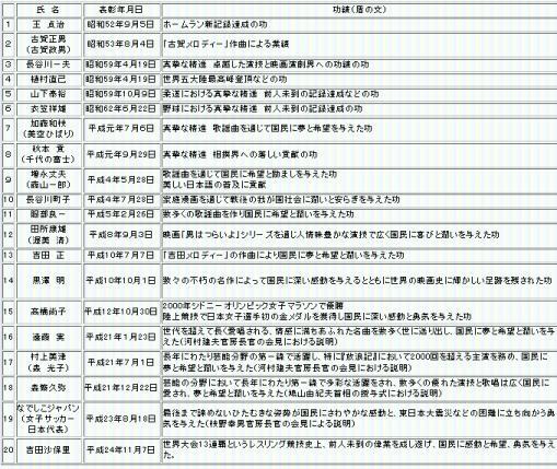 Eiyosyou_2010401.jpg